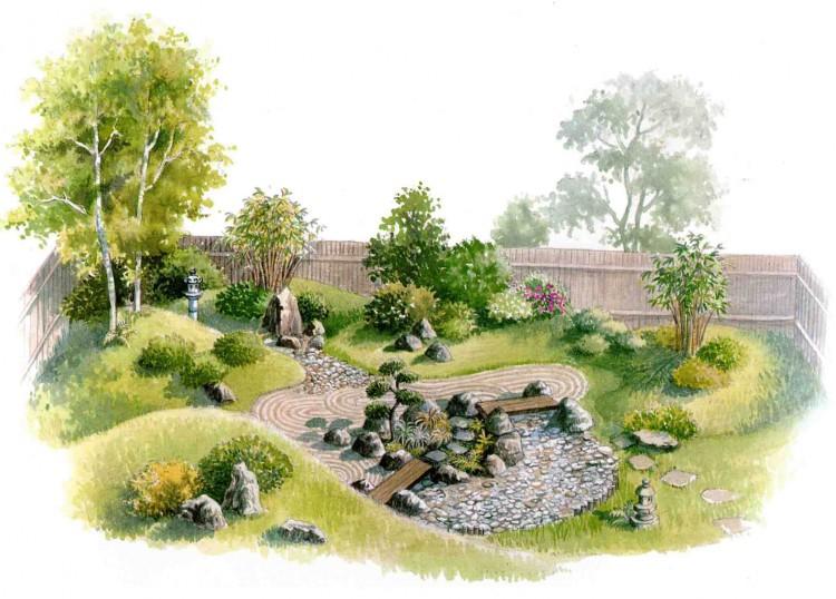 Тематические сады своими руками